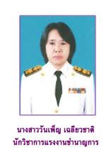 Miss. Wanpen Chaleowchat